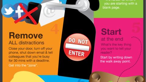 8 Secrets For Writing Faster Blog Posts